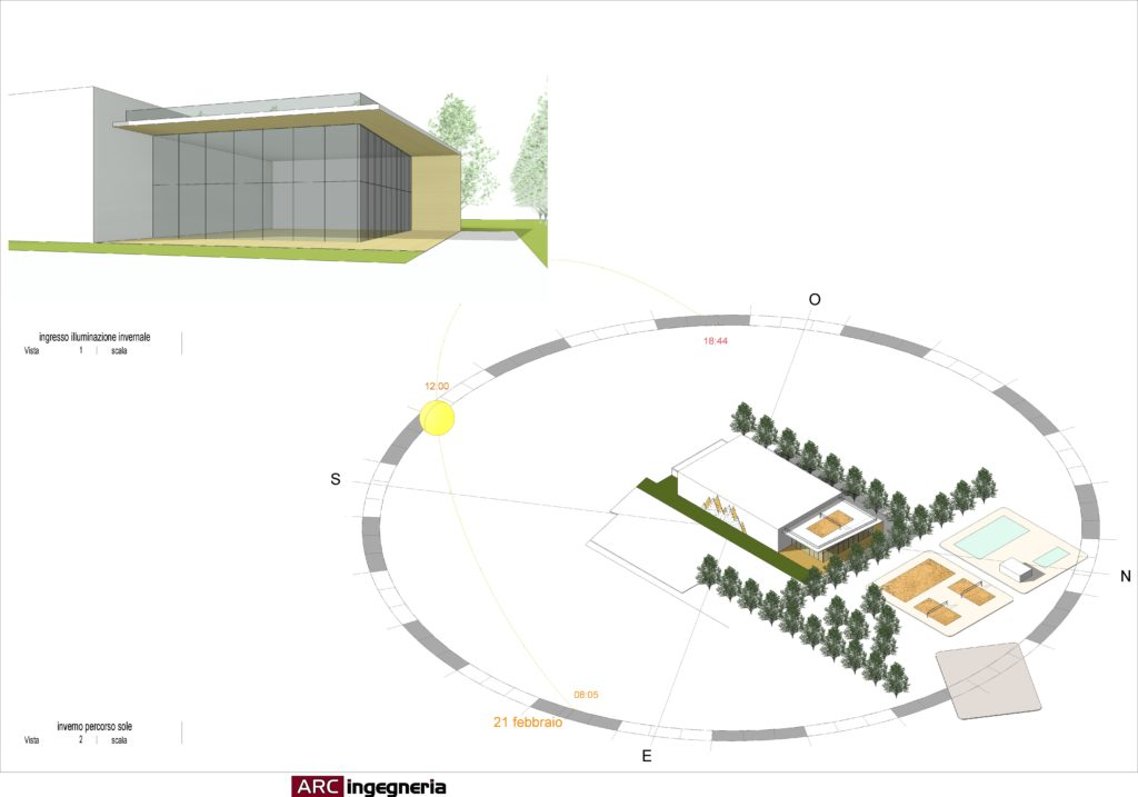 Proposal project for a new multidisciplinary sports centre>